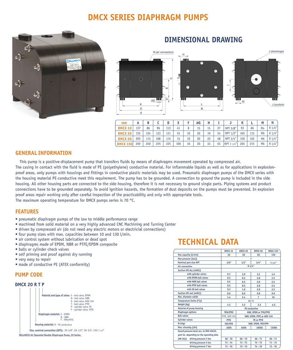 DMCX Series AODD Pump